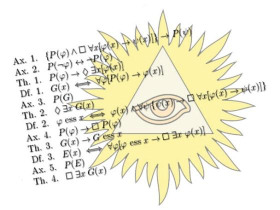 Ontologischer formaler Gottesbeweis von Kurt Gödel
